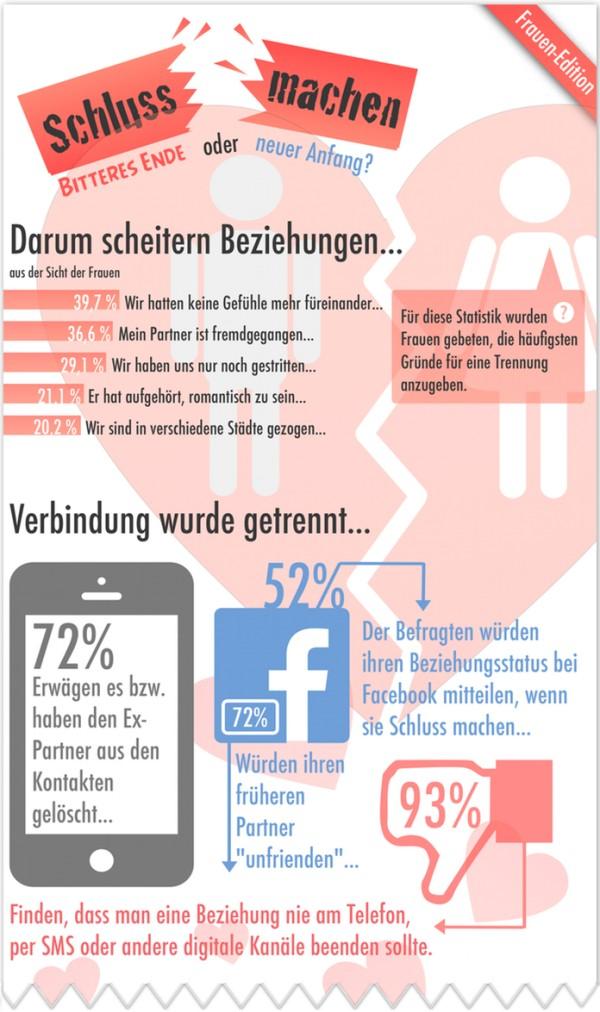 infografik-schluss-machen-1