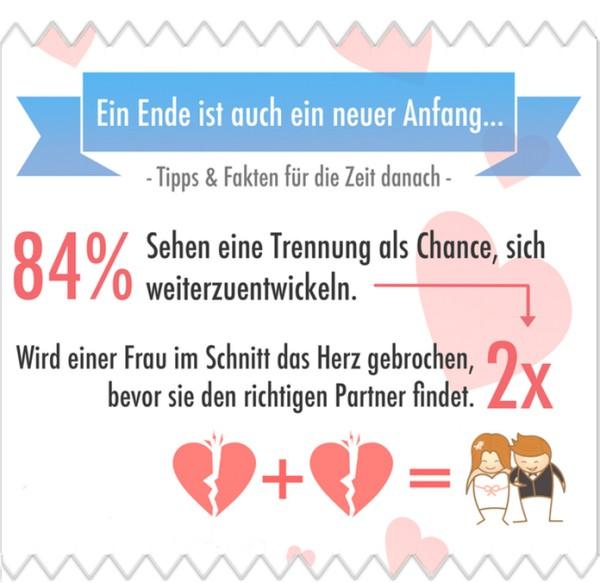 infografik-schluss-machen-2